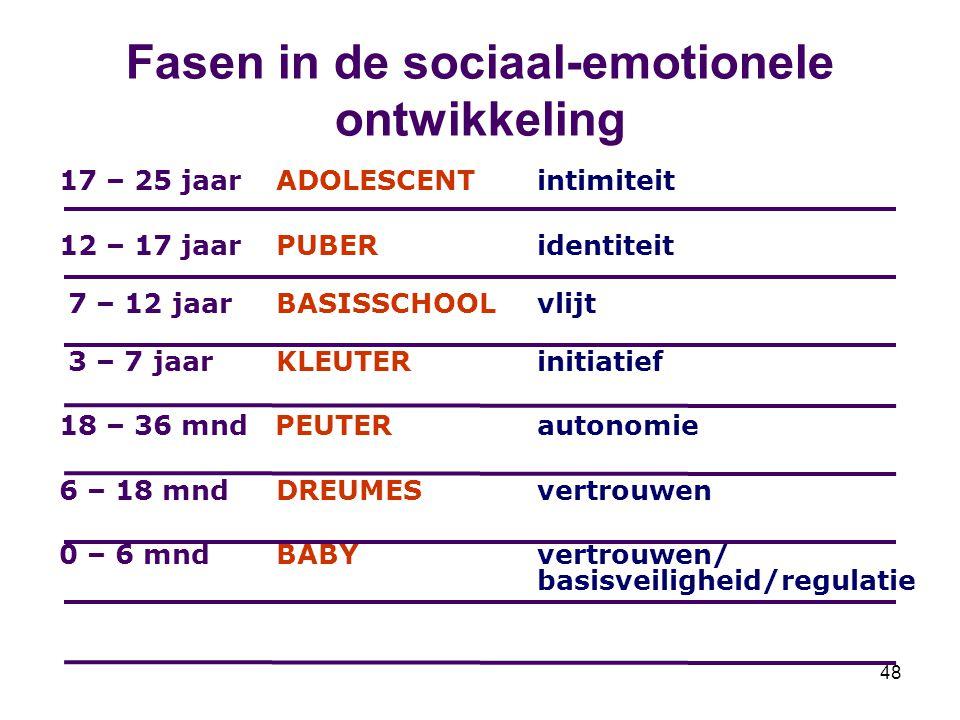 48 Fasen in de sociaal-emotionele ontwikkeling 17 – 25 jaar ADOLESCENTintimiteit 12 – 17 jaar PUBERidentiteit 7 – 12 jaar BASISSCHOOL vlijt 3 – 7 jaar