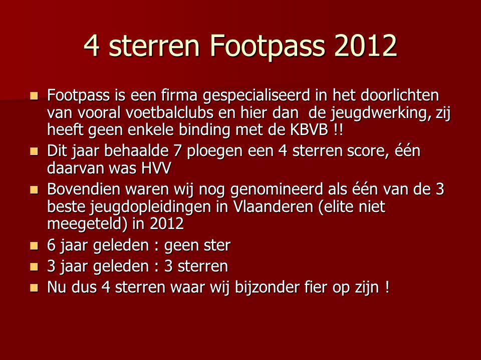 4 sterren Footpass 2012  Footpass is een firma gespecialiseerd in het doorlichten van vooral voetbalclubs en hier dan de jeugdwerking, zij heeft geen enkele binding met de KBVB !.