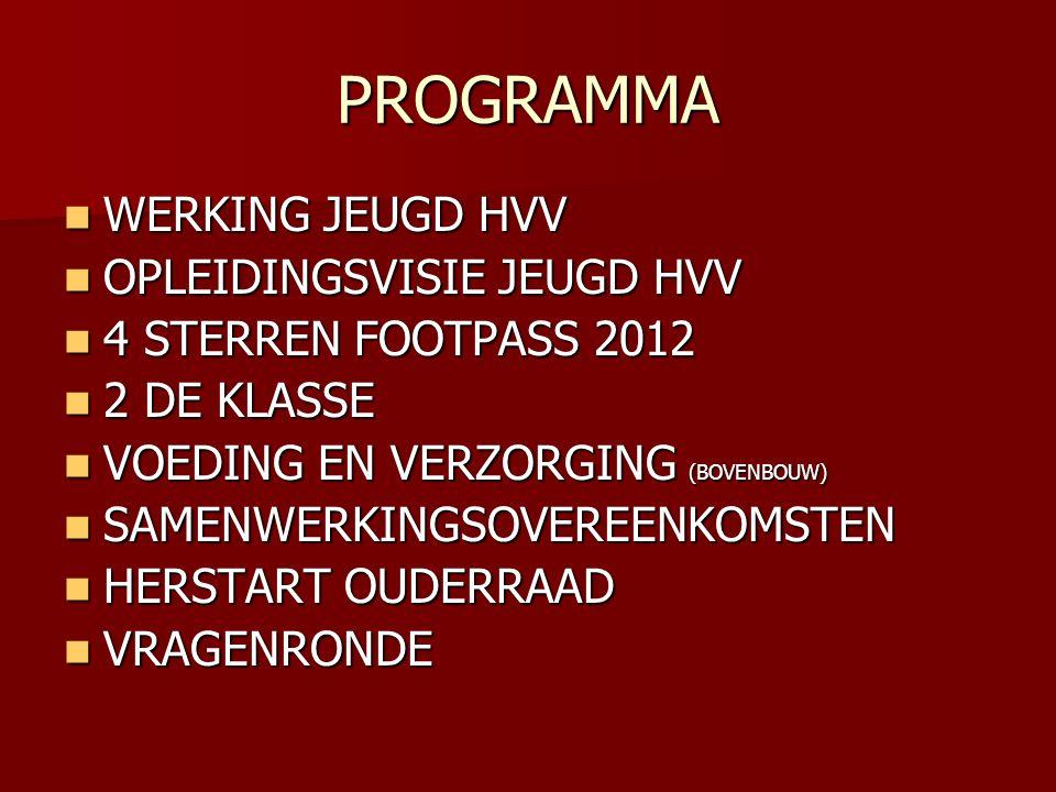 PROGRAMMA  WERKING JEUGD HVV  OPLEIDINGSVISIE JEUGD HVV  4 STERREN FOOTPASS 2012  2 DE KLASSE  VOEDING EN VERZORGING (BOVENBOUW)  SAMENWERKINGSOVEREENKOMSTEN  HERSTART OUDERRAAD  VRAGENRONDE