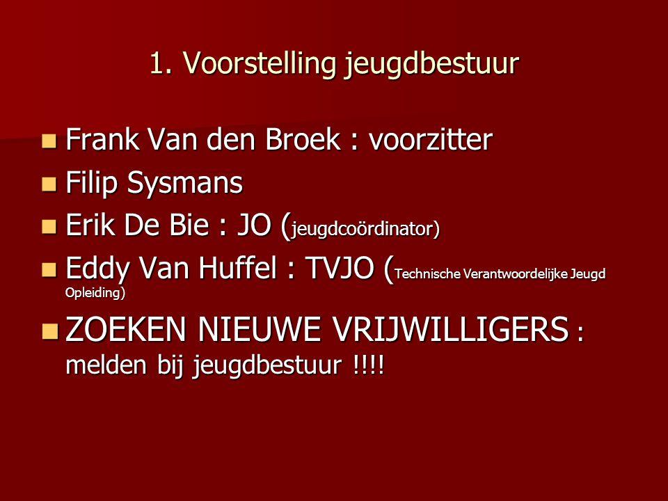 1. Voorstelling jeugdbestuur  Frank Van den Broek : voorzitter  Filip Sysmans  Erik De Bie : JO ( jeugdcoördinator)  Eddy Van Huffel : TVJO ( Tech