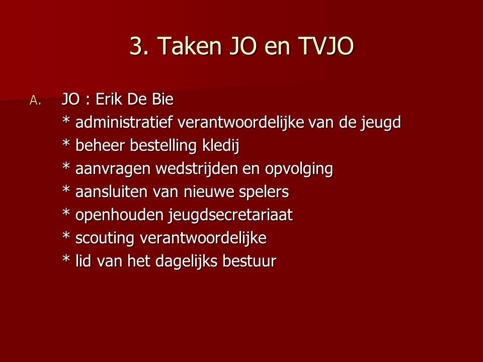 3.Taken JO en TVJO A.