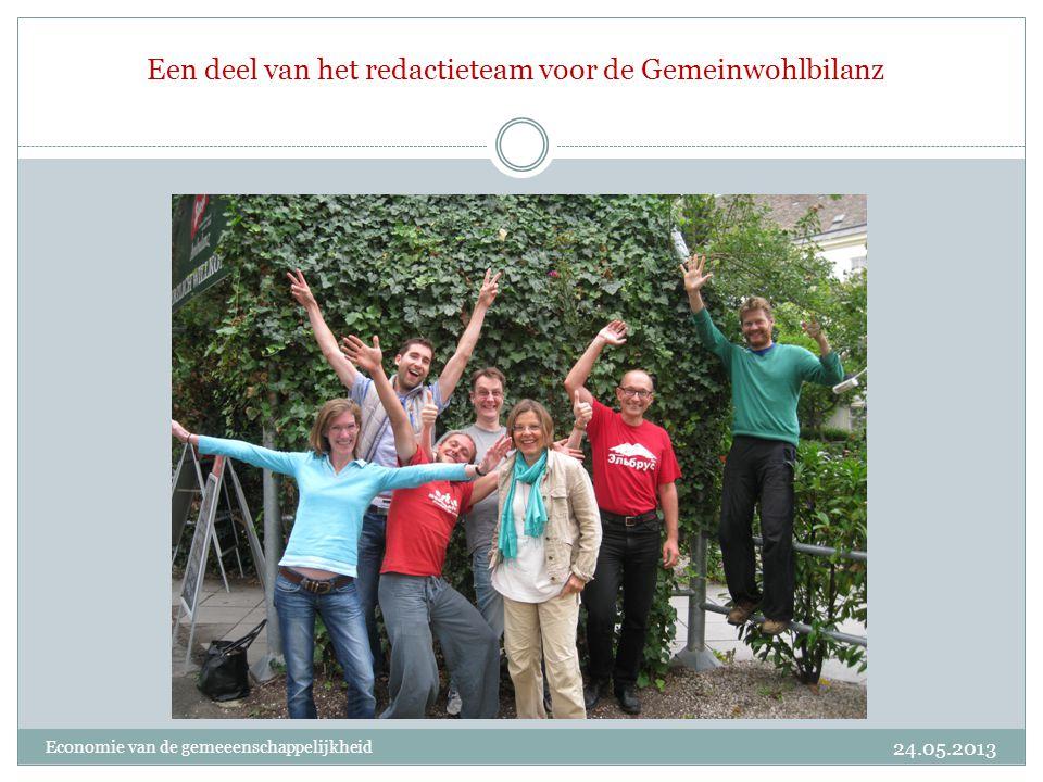 Een deel van het redactieteam voor de Gemeinwohlbilanz 24.05.2013 Economie van de gemeeenschappelijkheid