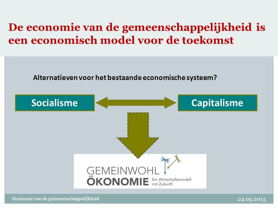 De economie van de gemeenschappelijkheid is een economisch model voor de toekomst Alternatieven voor het bestaande economische systeem? SocialismeCapi