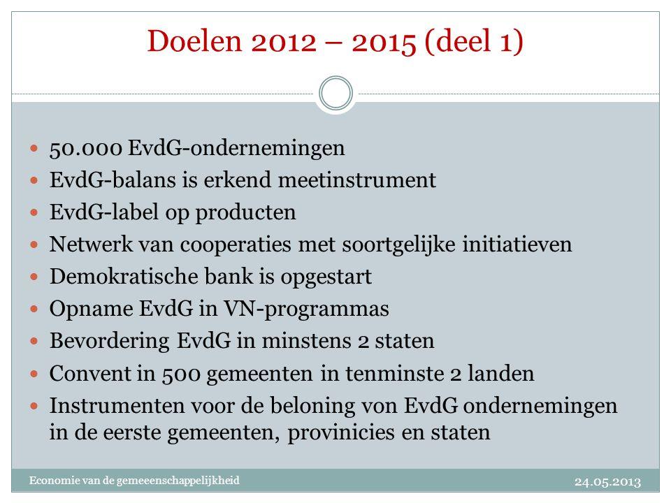 Doelen 2012 – 2015 (deel 1)  50.000 EvdG-ondernemingen  EvdG-balans is erkend meetinstrument  EvdG-label op producten  Netwerk van cooperaties met