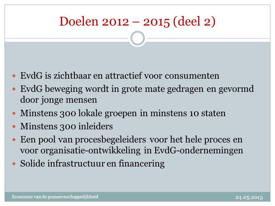 Doelen 2012 – 2015 (deel 2)  EvdG is zichtbaar en attractief voor consumenten  EvdG beweging wordt in grote mate gedragen en gevormd door jonge mens