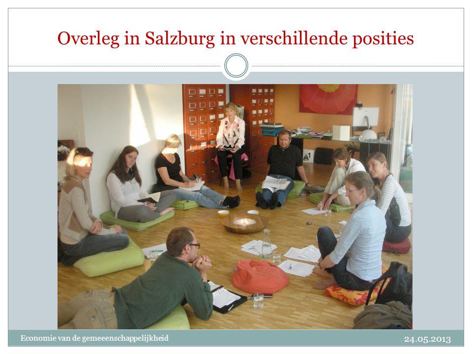 Overleg in Salzburg in verschillende posities 24.05.2013 Economie van de gemeeenschappelijkheid