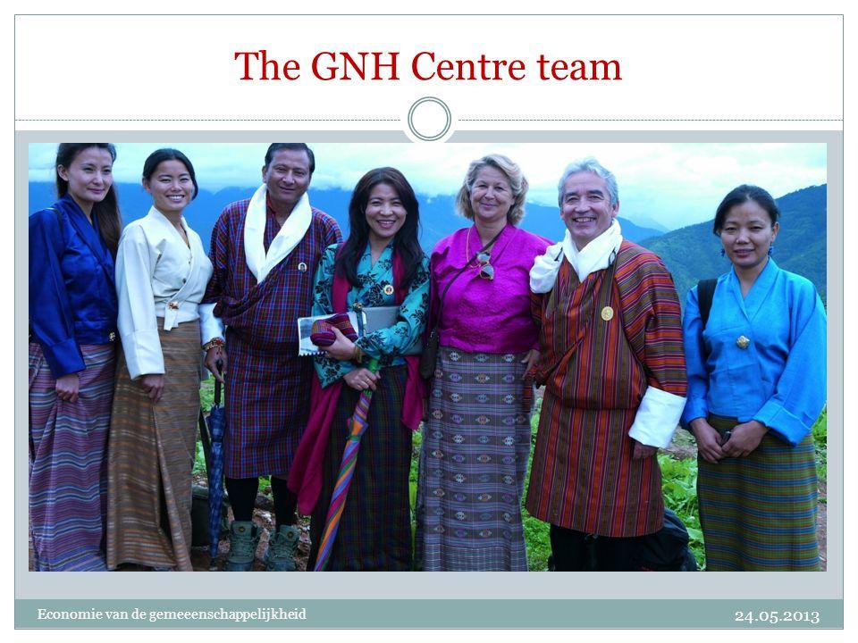 The GNH Centre team 24.05.2013 Economie van de gemeeenschappelijkheid
