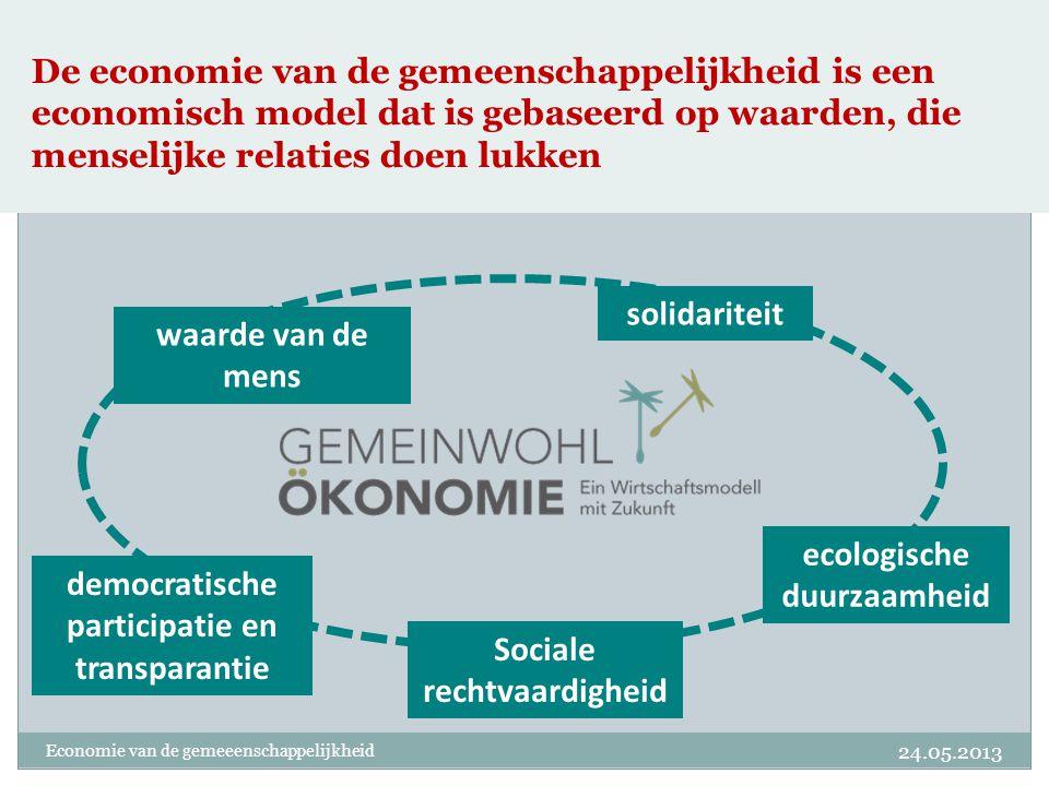 De economie van de gemeenschappelijkheid is een economisch model dat is gebaseerd op waarden, die menselijke relaties doen lukken waarde van de mens s