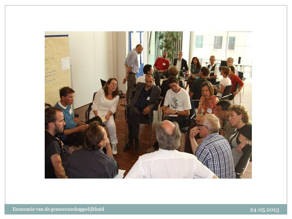 De economie van de gemeenschappelijkheid  Levert IDEEËN en INSPIRATIES voor een DEMOCRATISCH te organiseren meedenk- en dialoogproces.