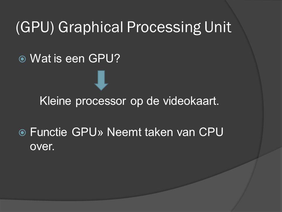 DirectX  Gemaakt om de langzame aansturing van videokaart te vervangen.