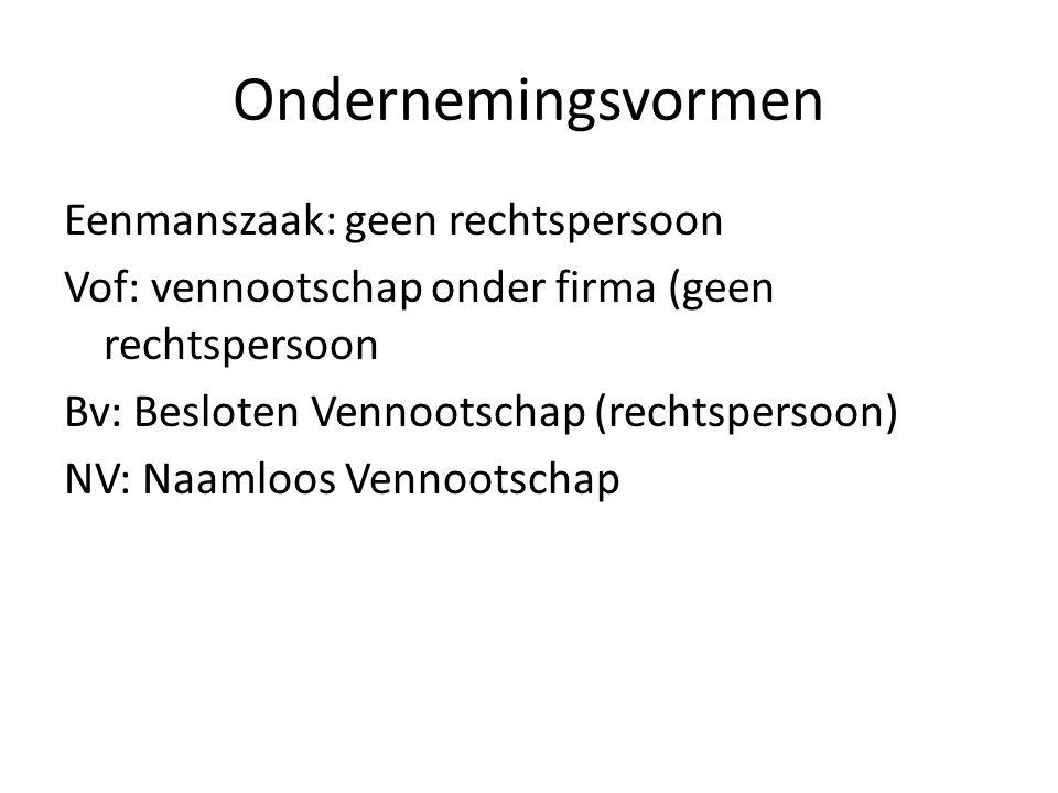 Ondernemingsvormen Eenmanszaak: geen rechtspersoon Vof: vennootschap onder firma (geen rechtspersoon Bv: Besloten Vennootschap (rechtspersoon) NV: Naa