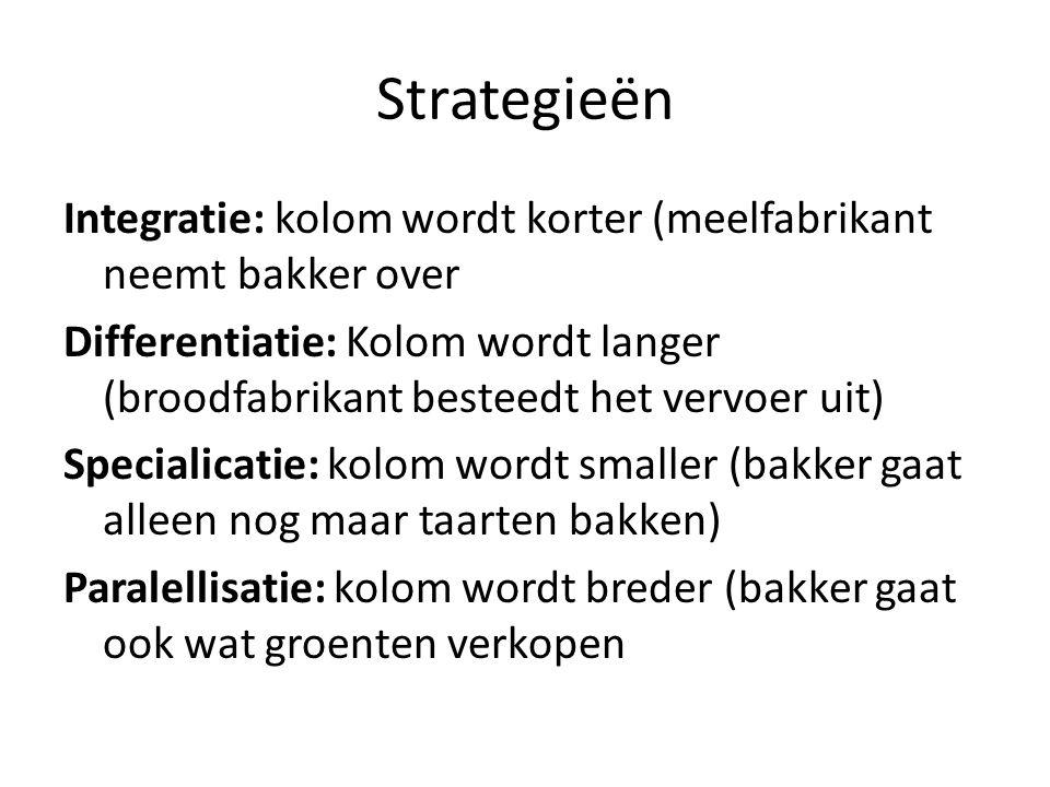 Strategieën Integratie: kolom wordt korter (meelfabrikant neemt bakker over Differentiatie: Kolom wordt langer (broodfabrikant besteedt het vervoer ui