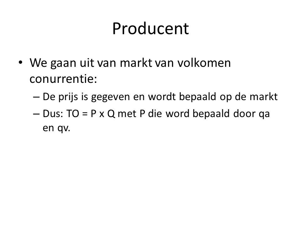 Producent • We gaan uit van markt van volkomen conurrentie: – De prijs is gegeven en wordt bepaald op de markt – Dus: TO = P x Q met P die word bepaal