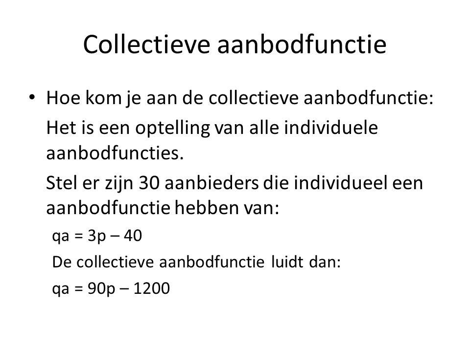 Collectieve aanbodfunctie • Hoe kom je aan de collectieve aanbodfunctie: Het is een optelling van alle individuele aanbodfuncties. Stel er zijn 30 aan