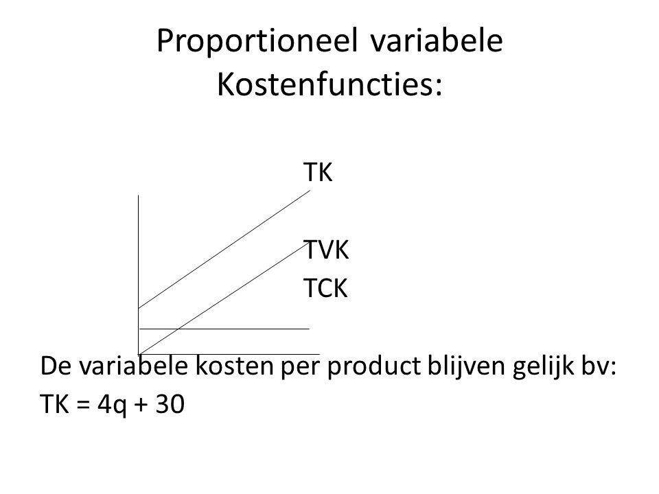 Proportioneel variabele Kostenfuncties: TK TVK TCK De variabele kosten per product blijven gelijk bv: TK = 4q + 30