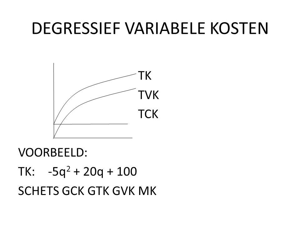 DEGRESSIEF VARIABELE KOSTEN TK TVK TCK VOORBEELD: TK:-5q 2 + 20q + 100 SCHETS GCK GTK GVK MK