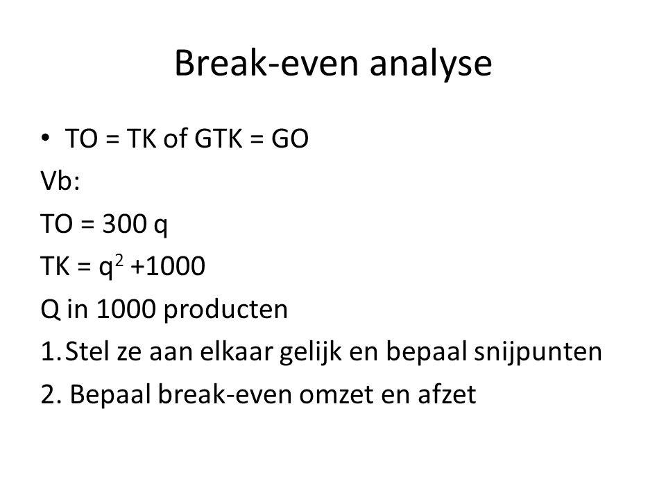 Break-even analyse • TO = TK of GTK = GO Vb: TO = 300 q TK = q 2 +1000 Q in 1000 producten 1.Stel ze aan elkaar gelijk en bepaal snijpunten 2. Bepaal