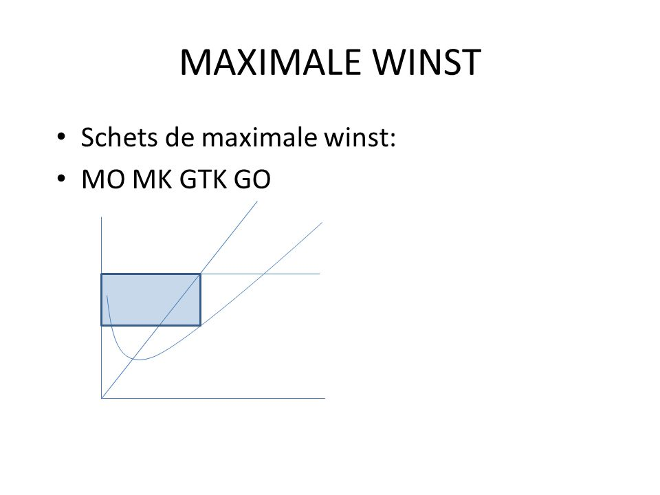 MAXIMALE WINST • Schets de maximale winst: • MO MK GTK GO