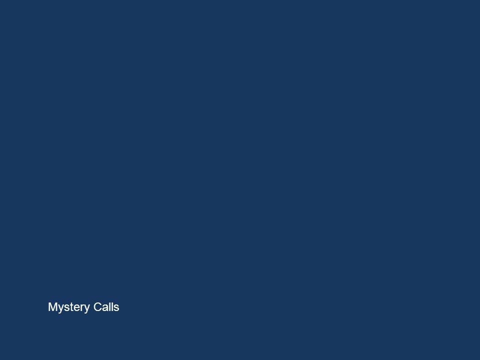 Samenvattend •Over het algemeen correcte telefoongesprekken •Vrijblijvend •Geen/ beperkte behoeftebepaling •Alle mogelijkheden worden snel opgenoemd •Niet geÏnteressseerd luisteren •Koopsignalen worden niet opgepakt •Naam, telefoonnummer worden niet genoteerd •Geen routebeschrijving, parkeermogelijkheid