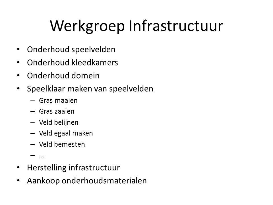 Werkgroep Infrastructuur • Onderhoud speelvelden • Onderhoud kleedkamers • Onderhoud domein • Speelklaar maken van speelvelden – Gras maaien – Gras za