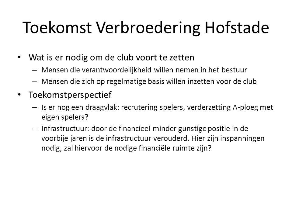Toekomst Verbroedering Hofstade • Wat is er nodig om de club voort te zetten – Mensen die verantwoordelijkheid willen nemen in het bestuur – Mensen di