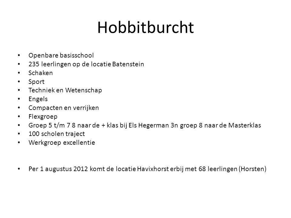 Hobbitburcht • Openbare basisschool • 235 leerlingen op de locatie Batenstein • Schaken • Sport • Techniek en Wetenschap • Engels • Compacten en verri