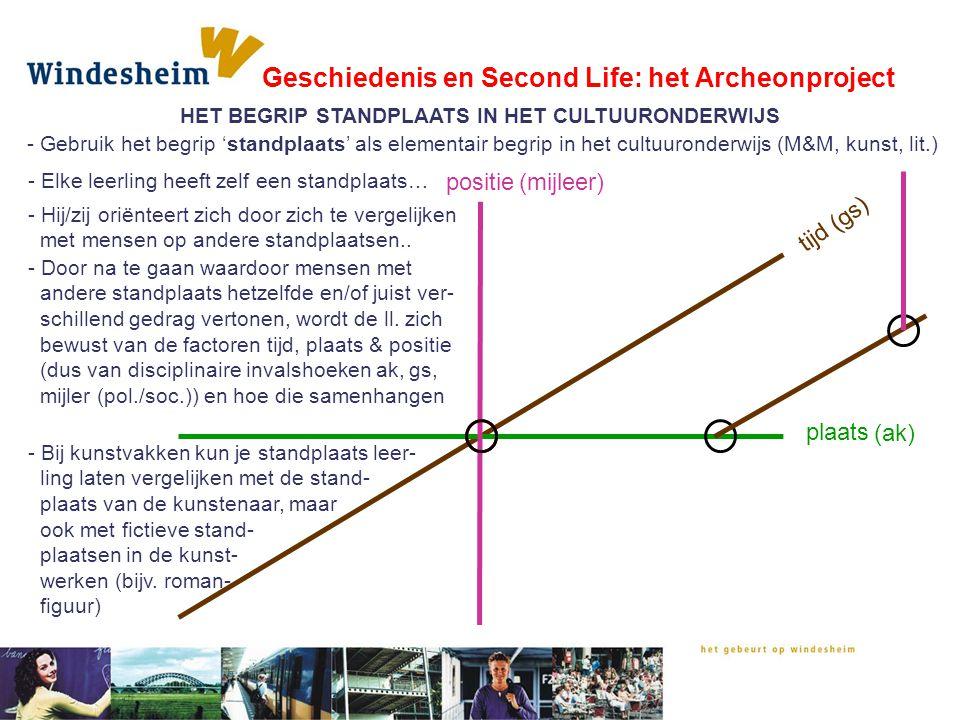 tijd plaats positie (gs) (ak) (mijleer) politiek: feodalisme economie: hofstelsel sociaal: standenmaatschappij levensbeschouwelijk: middeleeuws christendom .