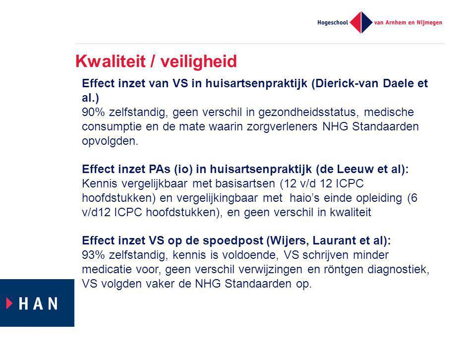 Kwaliteit / veiligheid Effect inzet van VS in huisartsenpraktijk (Dierick-van Daele et al.) 90% zelfstandig, geen verschil in gezondheidsstatus, medische consumptie en de mate waarin zorgverleners NHG Standaarden opvolgden.