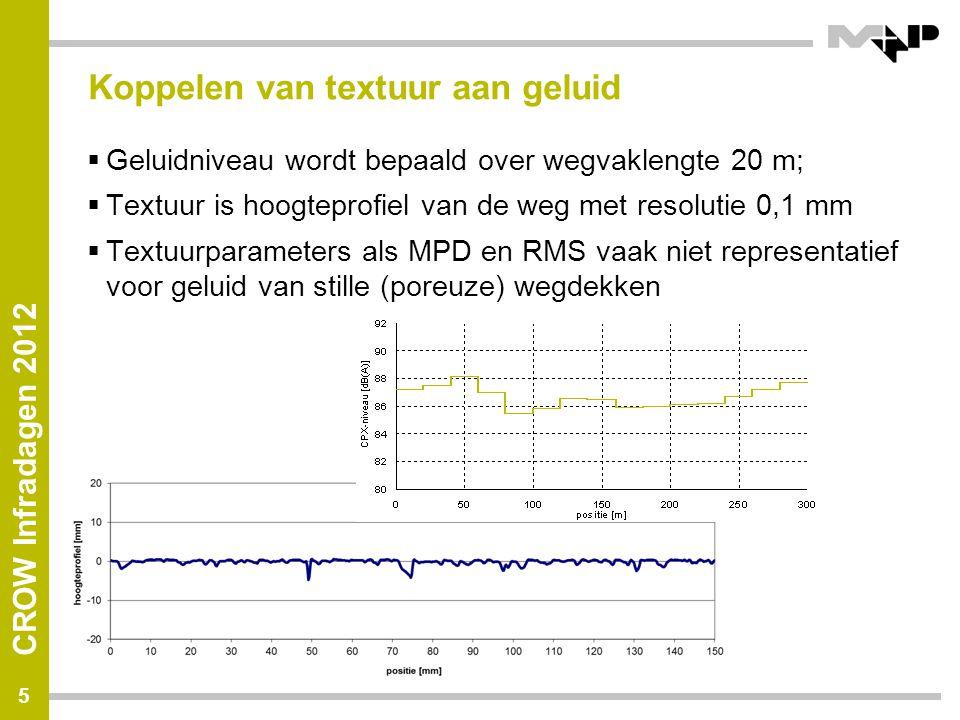CROW Infradagen 2012 Koppelen van textuur aan geluid  Geluidniveau wordt bepaald over wegvaklengte 20 m;  Textuur is hoogteprofiel van de weg met resolutie 0,1 mm  Textuurparameters als MPD en RMS vaak niet representatief voor geluid van stille (poreuze) wegdekken 5