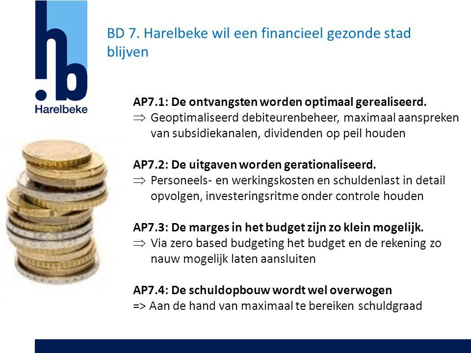 BD 7. Harelbeke wil een financieel gezonde stad blijven AP7.1: De ontvangsten worden optimaal gerealiseerd.  Geoptimaliseerd debiteurenbeheer, maxima