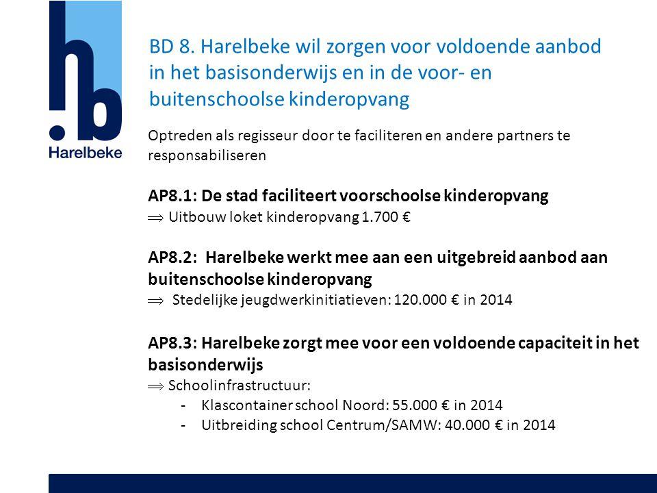 BD 8. Harelbeke wil zorgen voor voldoende aanbod in het basisonderwijs en in de voor- en buitenschoolse kinderopvang Optreden als regisseur door te fa