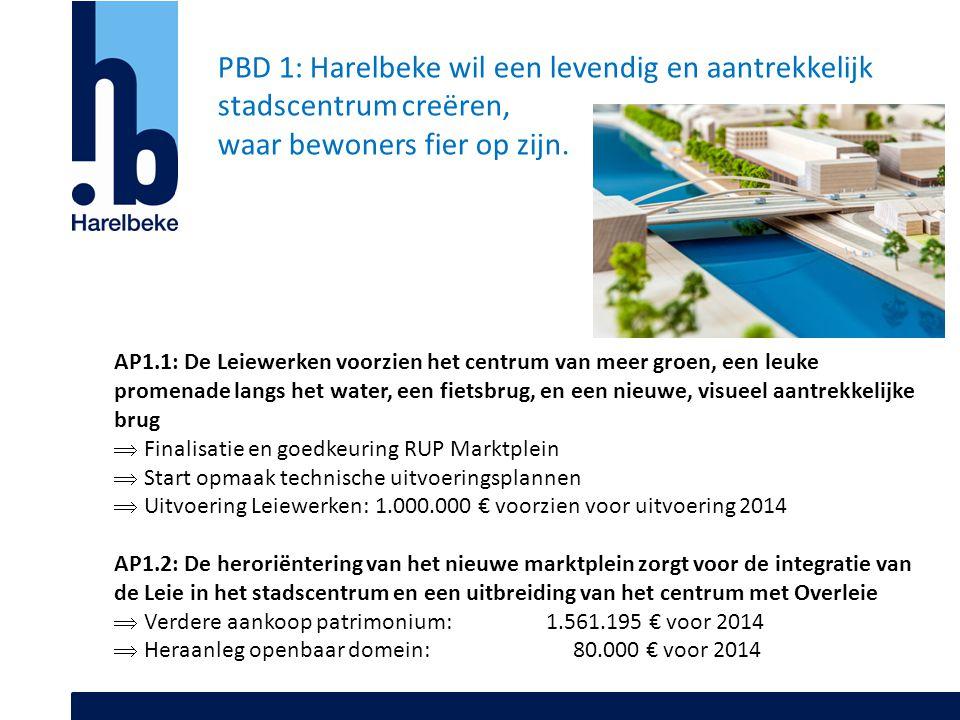 PBD 1: Harelbeke wil een levendig en aantrekkelijk stadscentrum creëren, waar bewoners fier op zijn. AP1.1: De Leiewerken voorzien het centrum van mee
