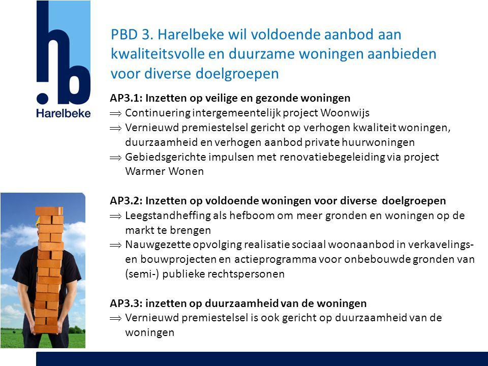 PBD 3. Harelbeke wil voldoende aanbod aan kwaliteitsvolle en duurzame woningen aanbieden voor diverse doelgroepen AP3.1: Inzetten op veilige en gezond