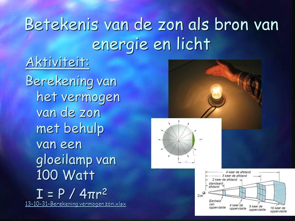 Betekenis van de zon als bron van energie en licht Aktiviteit: Berekening van het vermogen van de zon met behulp van een gloeilamp van 100 Watt I = P