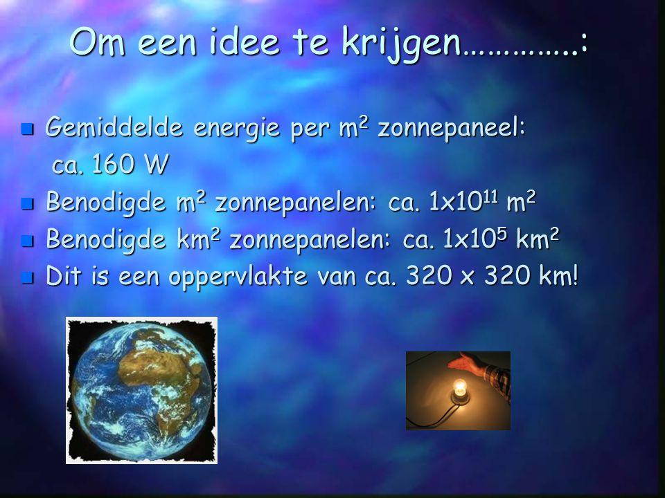 Om een idee te krijgen…………..: n Gemiddelde energie per m 2 zonnepaneel: ca. 160 W ca. 160 W n Benodigde m 2 zonnepanelen: ca. 1x10 11 m 2 n Benodigde