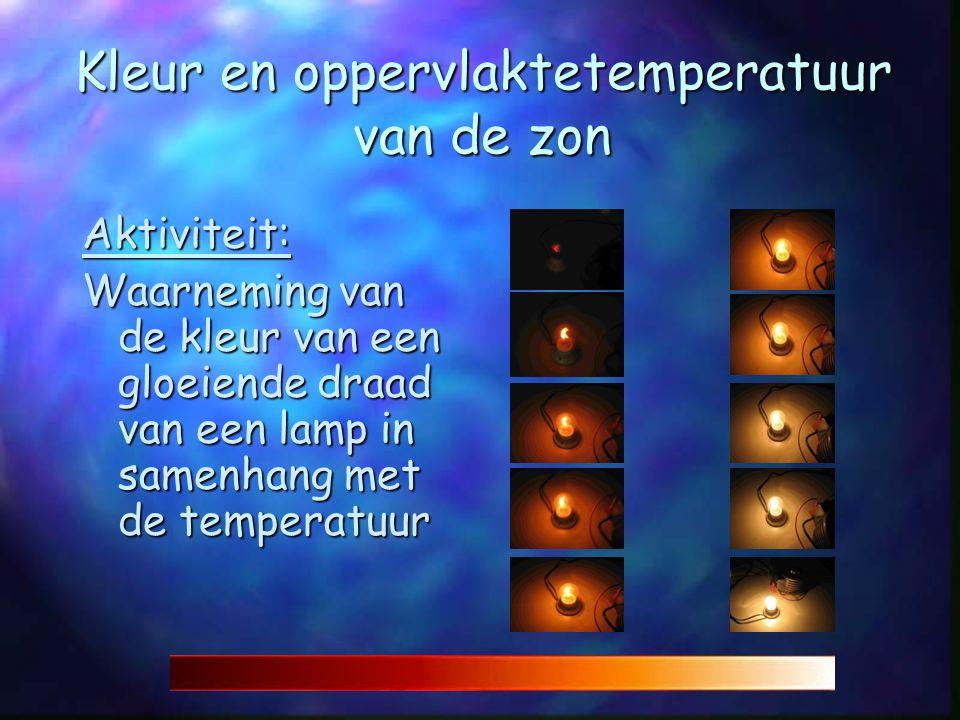 Kleur en oppervlaktetemperatuur van de zon Aktiviteit: Waarneming van de kleur van een gloeiende draad van een lamp in samenhang met de temperatuur