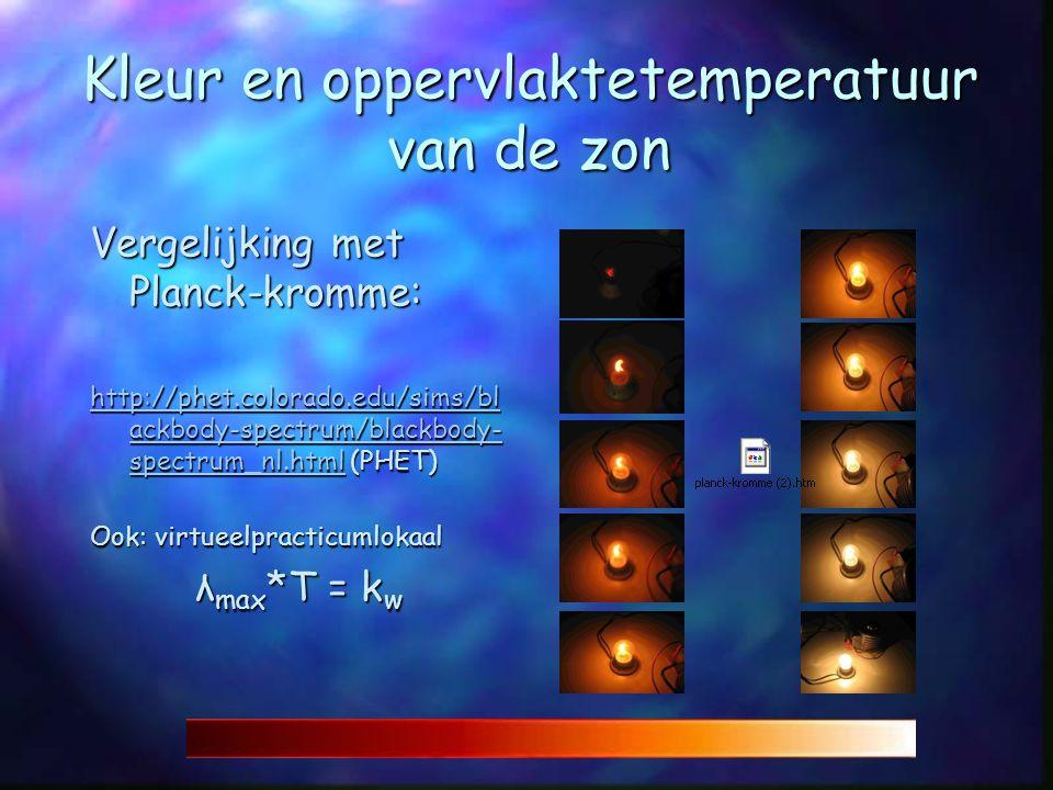 Kleur en oppervlaktetemperatuur van de zon Vergelijking met Planck-kromme: http://phet.colorado.edu/sims/bl ackbody-spectrum/blackbody- spectrum_nl.ht