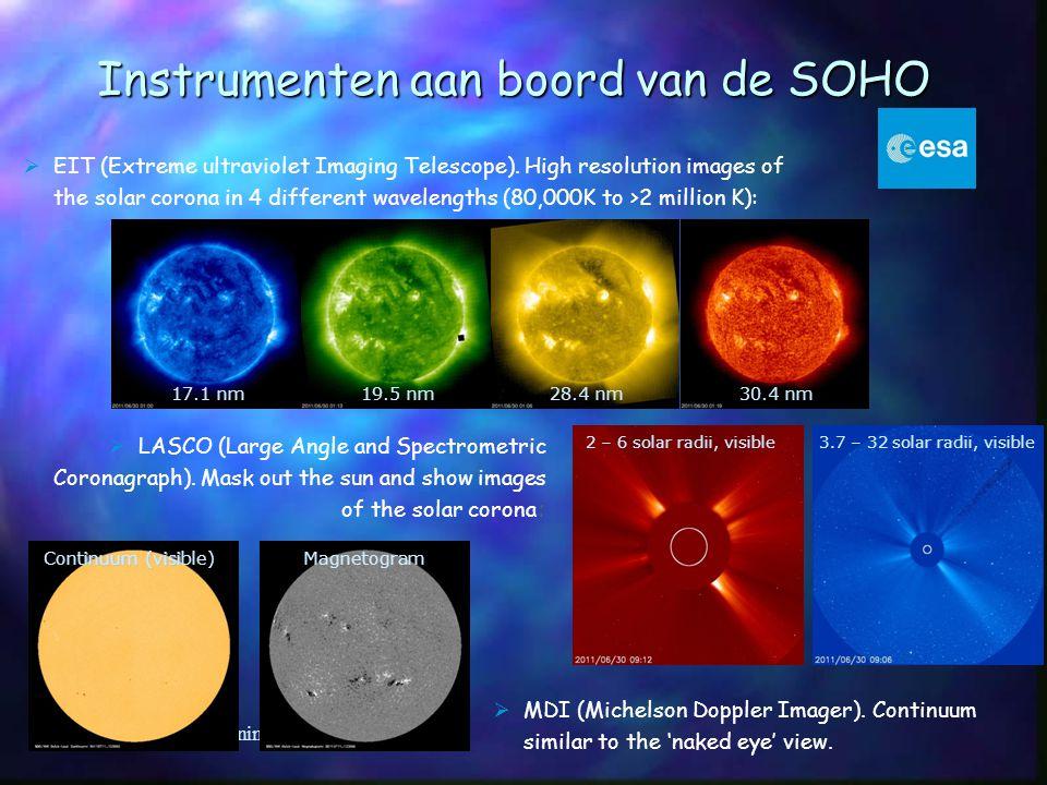 ESA Teacher Training Instrumenten aan boord van de SOHO  EIT (Extreme ultraviolet Imaging Telescope). High resolution images of the solar corona in 4