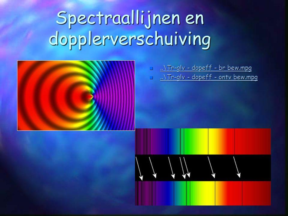 Spectraallijnen en dopplerverschuiving n..\Tr-glv - dopeff - br bew.mpg..\Tr-glv - dopeff - br bew.mpg n..\Tr-glv - dopeff - ontv bew.mpg..\Tr-glv - d