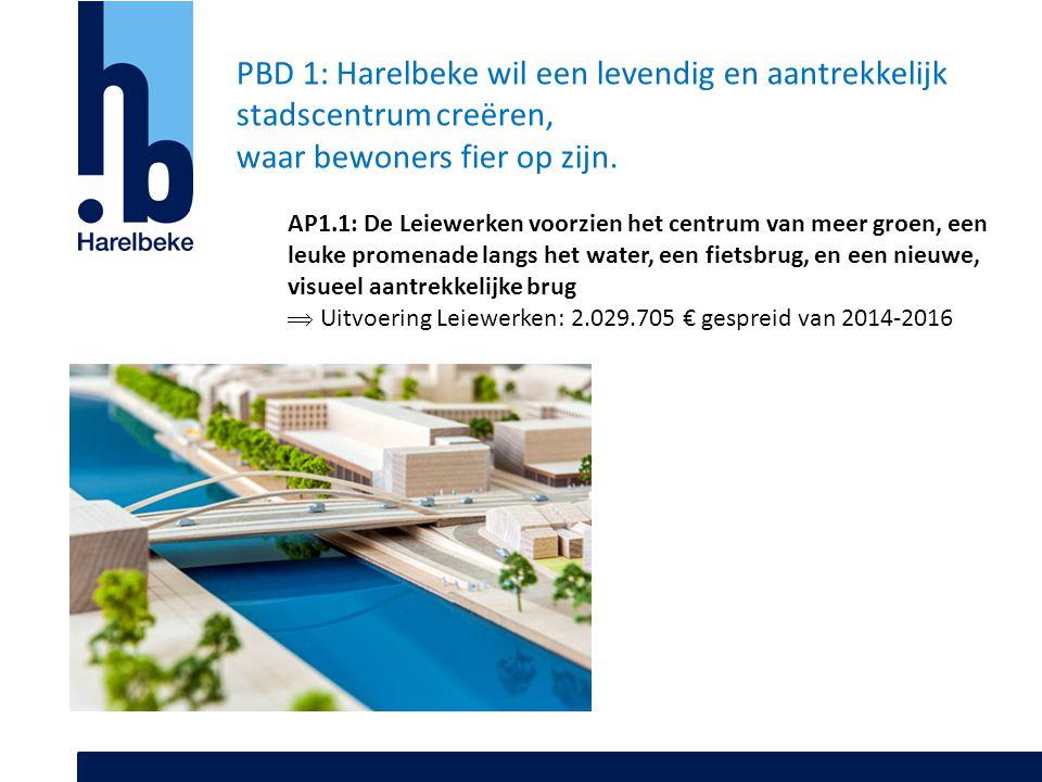 PBD 1: Harelbeke wil een levendig en aantrekkelijk stadscentrum creëren, waar bewoners fier op zijn.