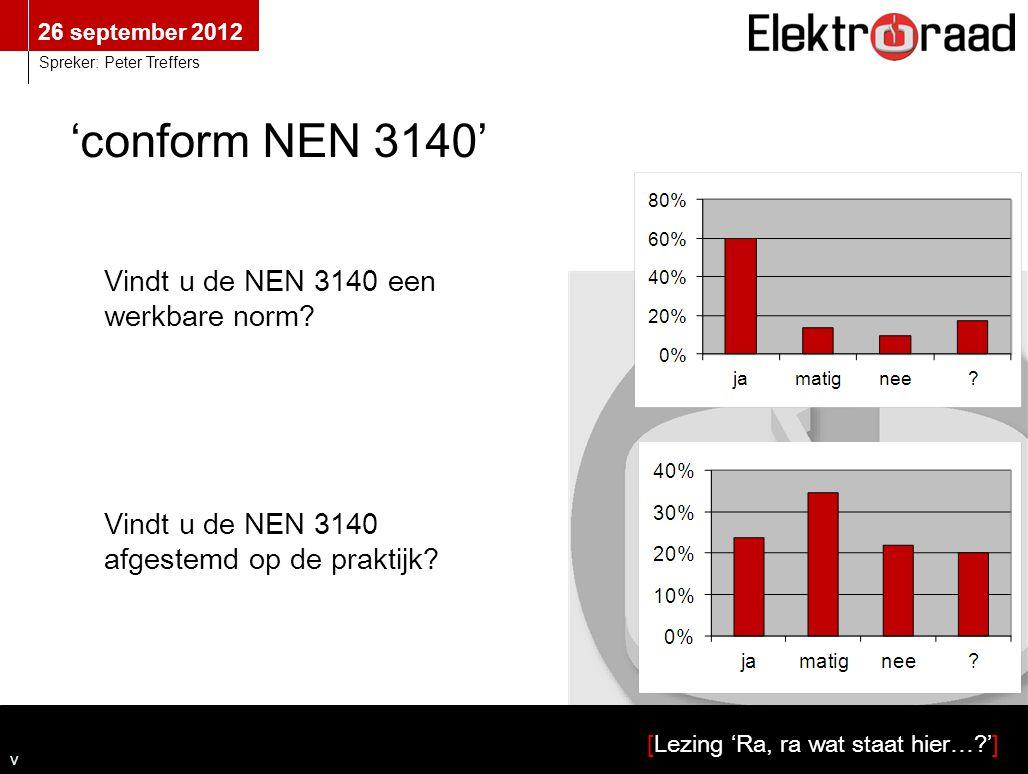 26 september 2012 [Lezing 'Ra, ra wat staat hier…?'] Spreker: Peter Treffers 'conform NEN 3140' Vindt u de NEN 3140 een werkbare norm.