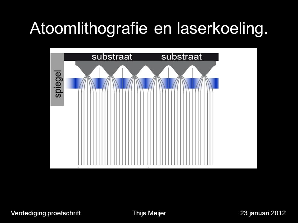 Atoomlithografie en laserkoeling. Verdediging proefschriftThijs Meijer23 januari 2012