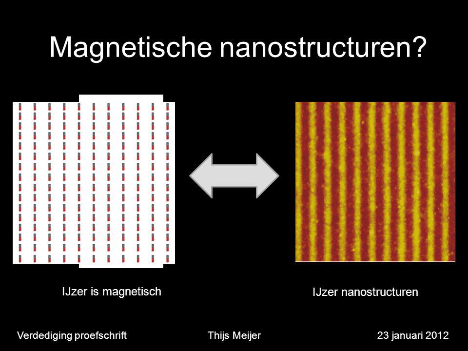 Magnetische nanostructuren? Verdediging proefschriftThijs Meijer23 januari 2012 IJzer is magnetisch IJzer nanostructuren