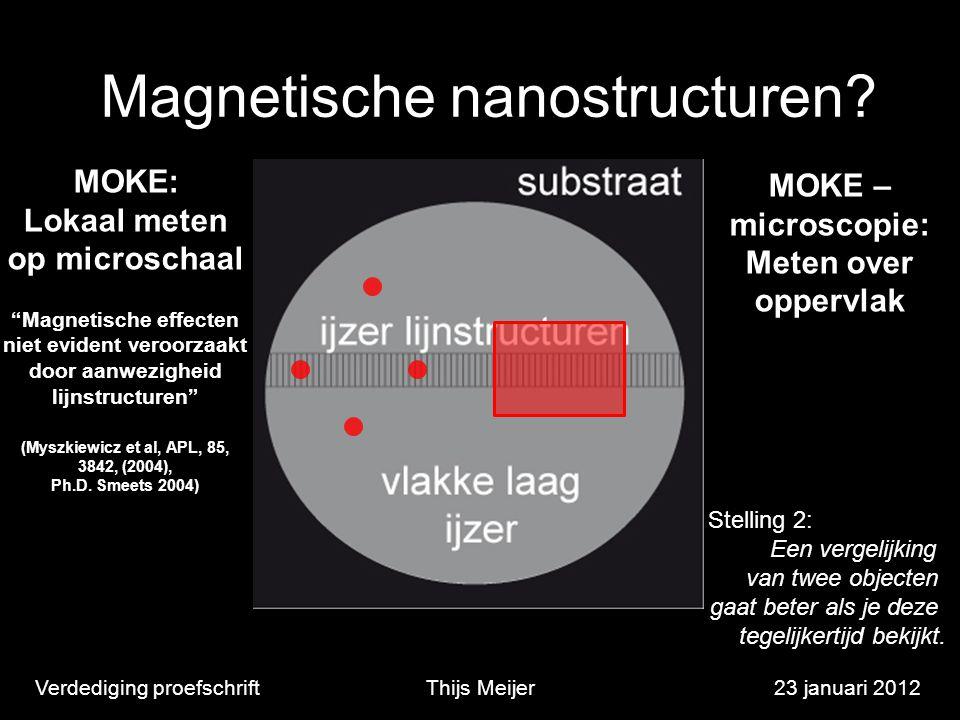 """Magnetische nanostructuren? Verdediging proefschriftThijs Meijer23 januari 2012 MOKE – microscopie: Meten over oppervlak """"Magnetische effecten niet ev"""