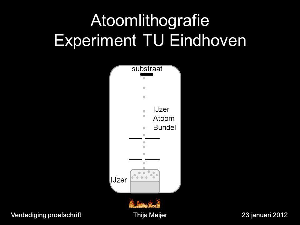 Verdediging proefschriftThijs Meijer23 januari 2012 IJzer Atoom Bundel substraat Atoomlithografie Experiment TU Eindhoven