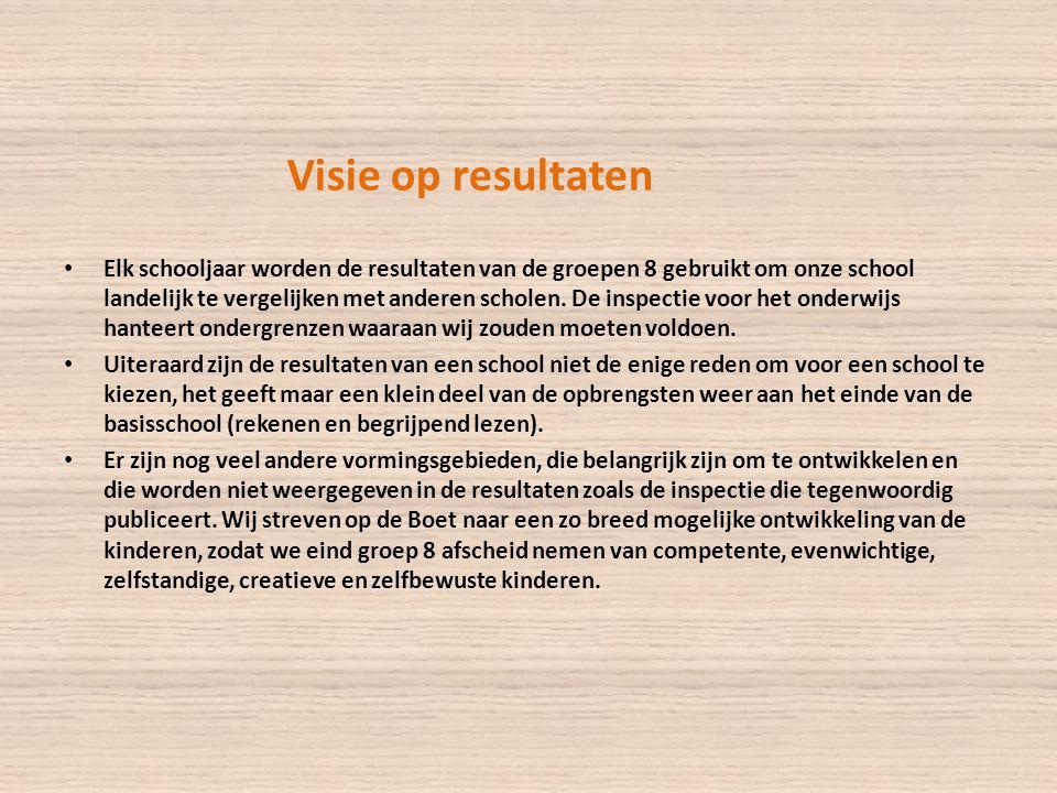 • Elk schooljaar worden de resultaten van de groepen 8 gebruikt om onze school landelijk te vergelijken met anderen scholen.