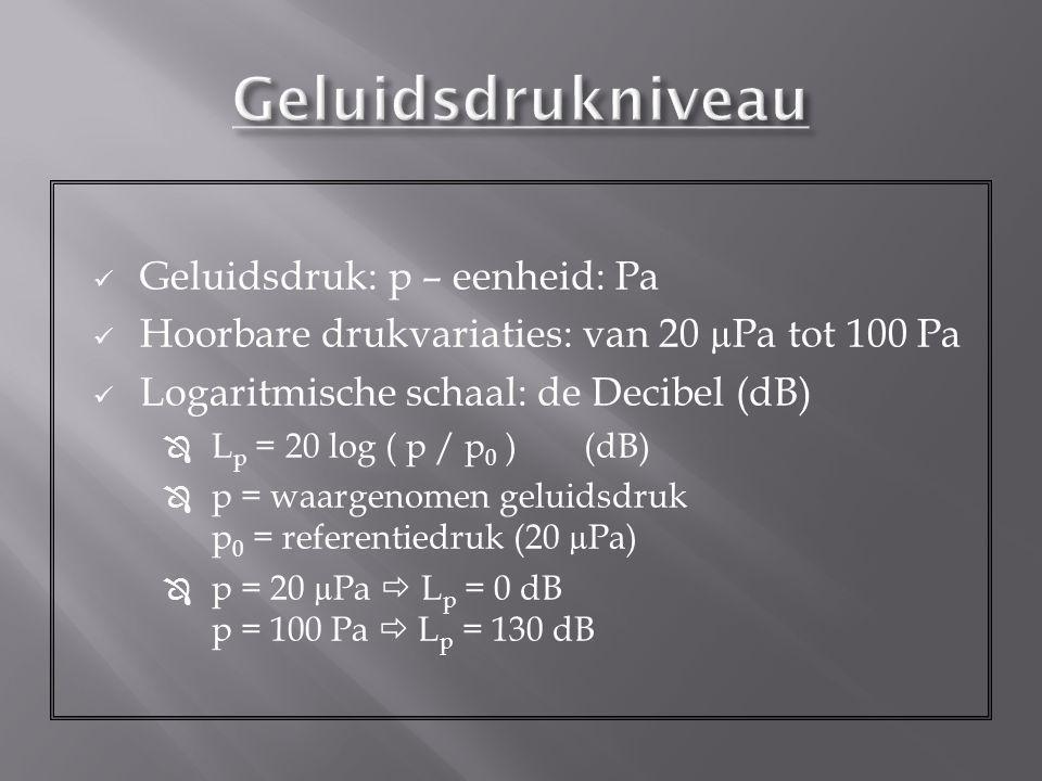  Geluidsdruk: p – eenheid: Pa  Hoorbare drukvariaties: van 20 µPa tot 100 Pa  Logaritmische schaal: de Decibel (dB)  L p = 20 log ( p / p 0 )(dB)
