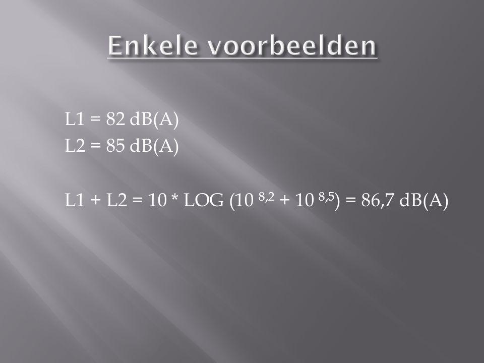 L1 = 82 dB(A) L2 = 85 dB(A) L1 + L2 = 10 * LOG (10 8,2 + 10 8,5 ) = 86,7 dB(A)