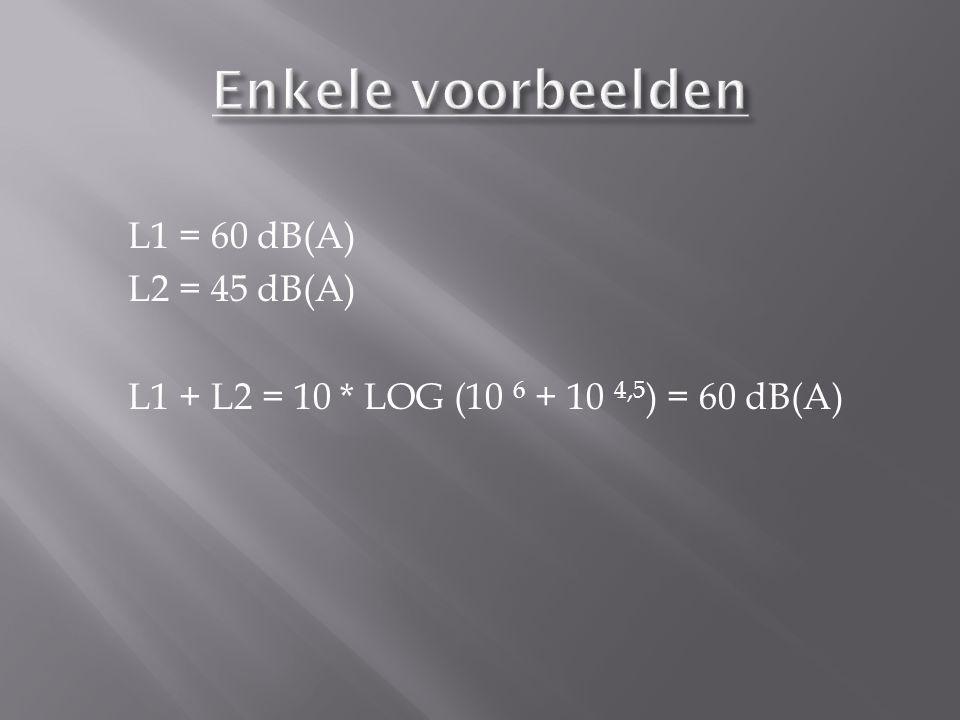 L1 = 60 dB(A) L2 = 45 dB(A) L1 + L2 = 10 * LOG (10 6 + 10 4,5 ) = 60 dB(A)
