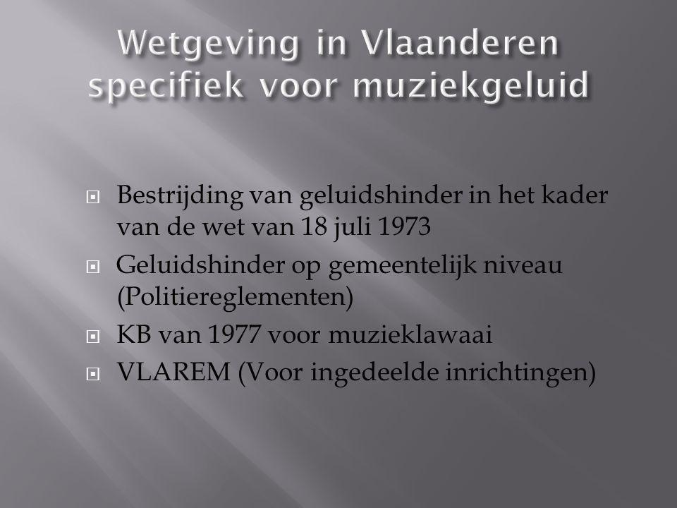  Bestrijding van geluidshinder in het kader van de wet van 18 juli 1973  Geluidshinder op gemeentelijk niveau (Politiereglementen)  KB van 1977 voo
